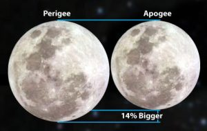 supermoon-comparison